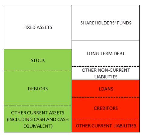 liquidità